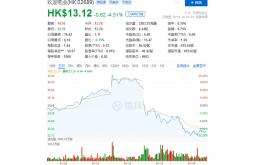 """营收同比仅增7.1%,玖龙纸业如何遨游行业""""红海""""?"""