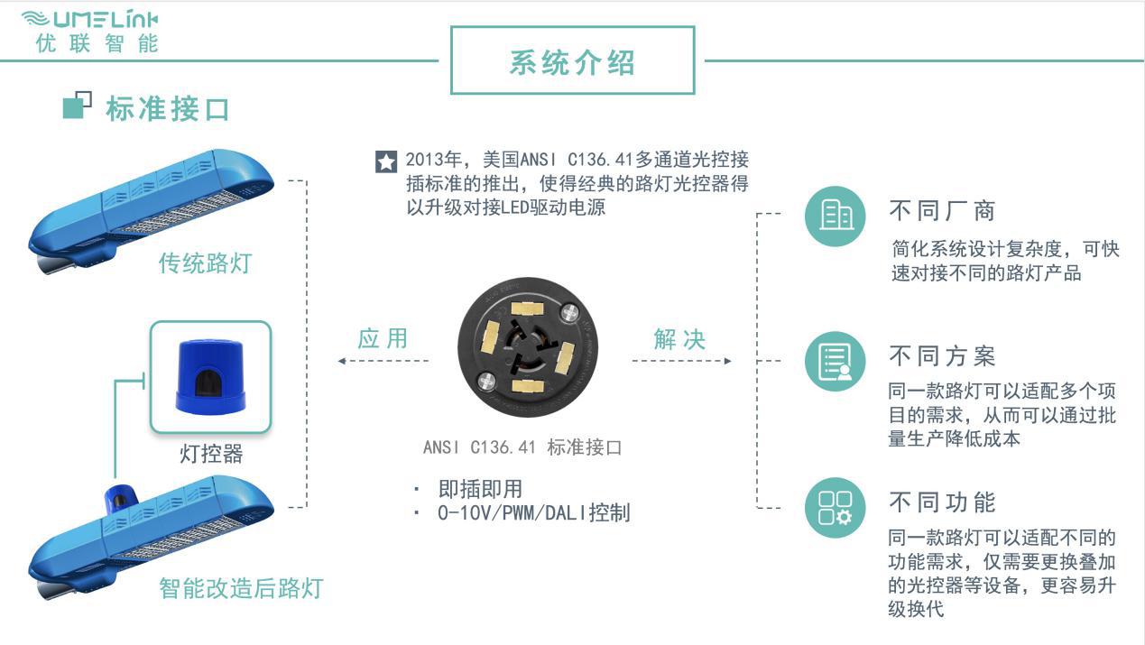 优联智能最新UM9000潜力无限,开启智慧城市新时代