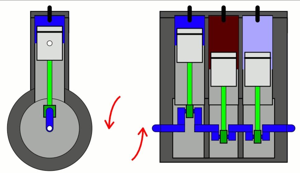 关于三缸机的那些质疑,这款发动机有话对你说