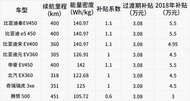 还买燃油车吗?瑞虎3xe双车联袂上市,最大续航超500km,8.98万起售