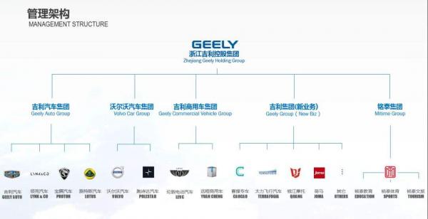 国民家轿神车再造纯电动中级轿车标杆,帝豪EV450能否出奇制胜?