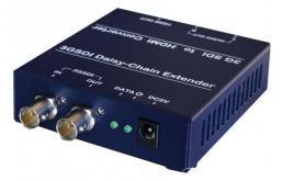 HD-SDI转HDMI转换器连接方法介绍