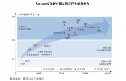 东岳硅材,爆发千亿蓝海