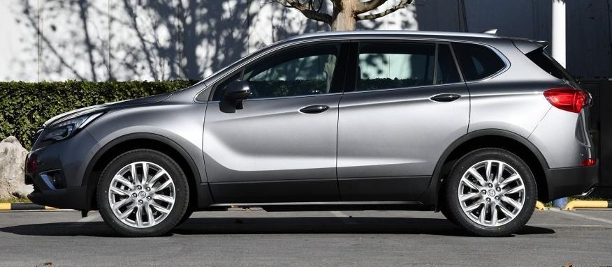 2018年累计投诉最多的5款SUV,本田竟占4席,都有哪些车型上榜?