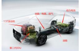 全面解析第三代名爵6 PHEV三电技术,油耗竟能单挑丰田混动了?