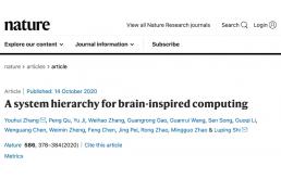 重磅:清华团队提出类脑计算系统新框架,通用人工智能或不再科幻