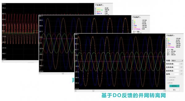 从稳态、谐振、分层控制等角度剖析微电网关键技术
