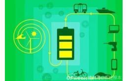 电气化成为必然,锂离子电池开始一路狂奔!