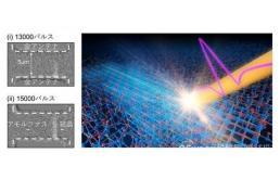 研究发现,纳米材料精准调控新思路!