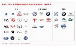 狂砸15000亿日元,一场全球电动车竞赛开启