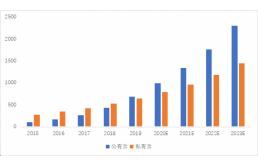 华为云:入场三年晋级中国云市场第一梯队