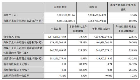 光伏早报:IEA看好中国光伏产业发展 澳大利亚将步美国后尘?
