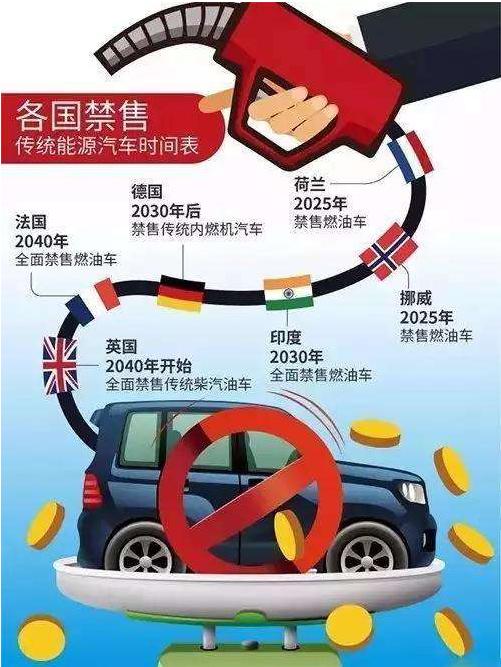 为何车市降价排行榜里降幅最大的是电动汽车?
