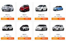 10月买车划算还是11月更划算?