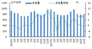 【能源眼?电力】2017年日本发电量核电占比提高