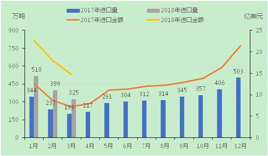 【能源眼?油气】低价LNG自深圳口岸入华,进口量占比17.5%