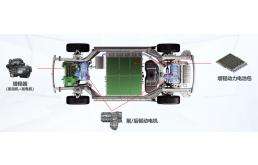 """赛力斯SF5:700Ps马力的高性能""""猛兽""""了解一下?"""