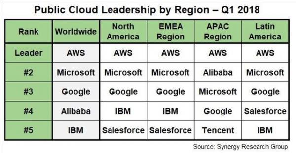 超越谷歌!云和AI撑起微软帝国,向万亿美元俱乐部挺进