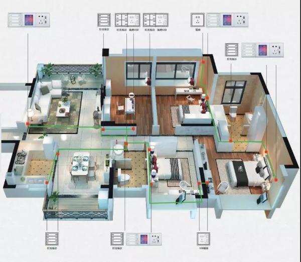 KNX尤仆智能别墅解决方案:科技与生活的极致结合