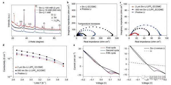 Advanced Energy Materials:钠离子全电池