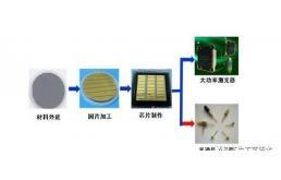 芯片的出光面是什么晶面?侧边是什么晶面?