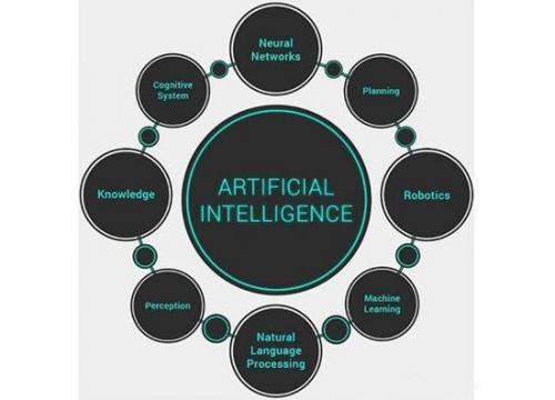 区块链如何改变人工智能?