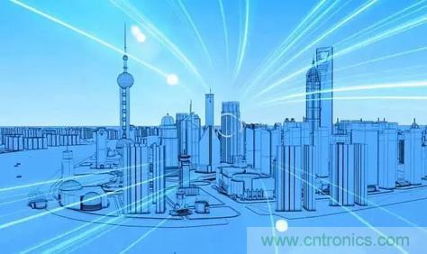 智慧城市建设信息安全保障的完整闭环