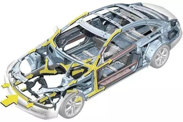 铁皮薄的车就一定不安全?看完这几条你就明白了!
