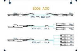 200G AOC有源光缆概述