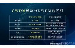 CWDM光模块和DWDM光模块的区别