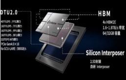 中国最大的AI芯片发布,拿下4项国内第一