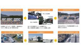 日本自动驾驶发展及规划方针最新报告