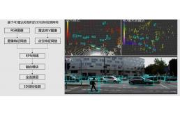 """特色独到,""""全方位""""4D成像雷达技术必将引领未来!"""