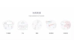 地图数据如何达成产业服务?