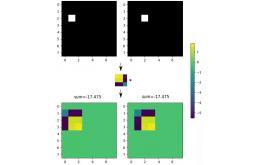 一文了解padding在深度学习模型中重要吗?