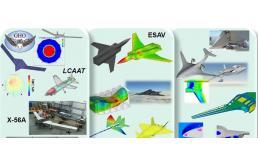 数字工程支撑的美军航空装备方案论证