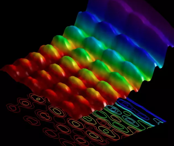 """二维空间量子行走首次实现,一文读懂""""颠覆未来""""的量子科技"""