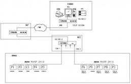 一文了解通信基站能耗综合管理系统