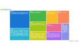 浙江开放首批免费开放许可专利,所涉专利涵盖多类领域