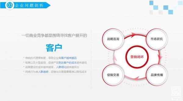 专家观点 | 国信泰一陈高其:大数据技术助力企业数字化转型