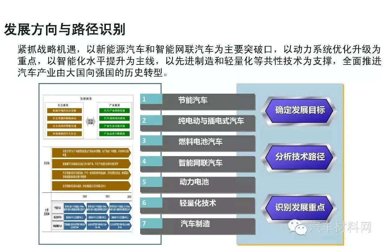 非要讨论的话,真问题是,中国可能加速燃料电池汽车应用吗?