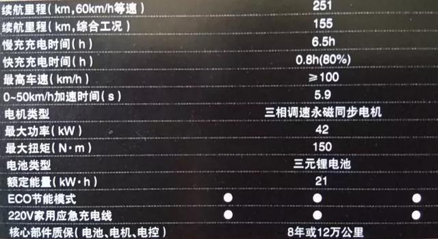 电咖北京体验店开业 8月将推高续航版EV10