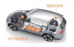 宁德时代、LG等龙头电池企业布局电驱动系统,能成功吗?