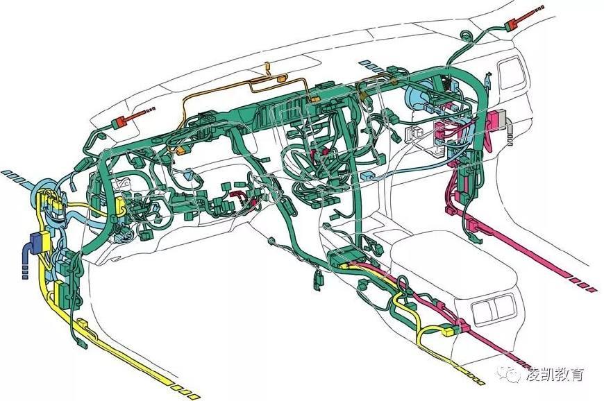 电路识读1-汽车电路组成与特点