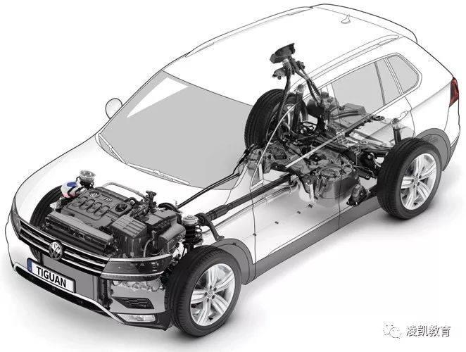 图解汽车底盘技术1-汽车底盘组成与作用