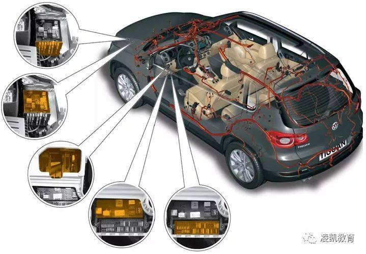 汽车科技网:'图解汽车电气技术1-电气系统组成'