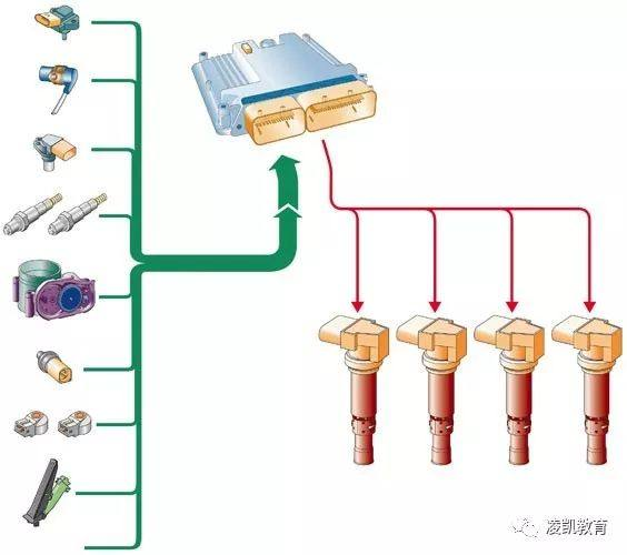 图解汽车电气技术1-电气系统组成