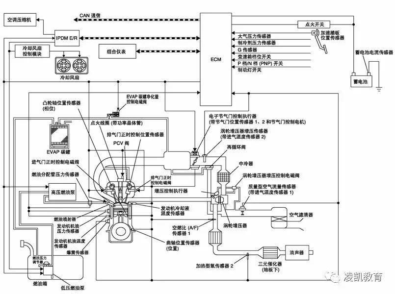 汽车科技网:'电路识读2-汽车电路图类型'