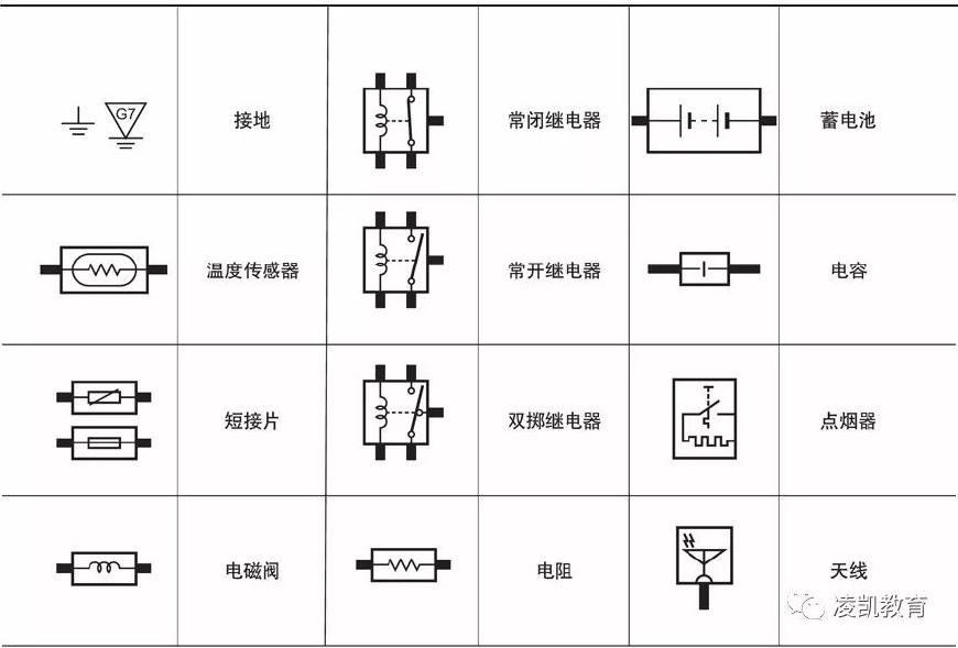 电路识读2-汽车电路图类型