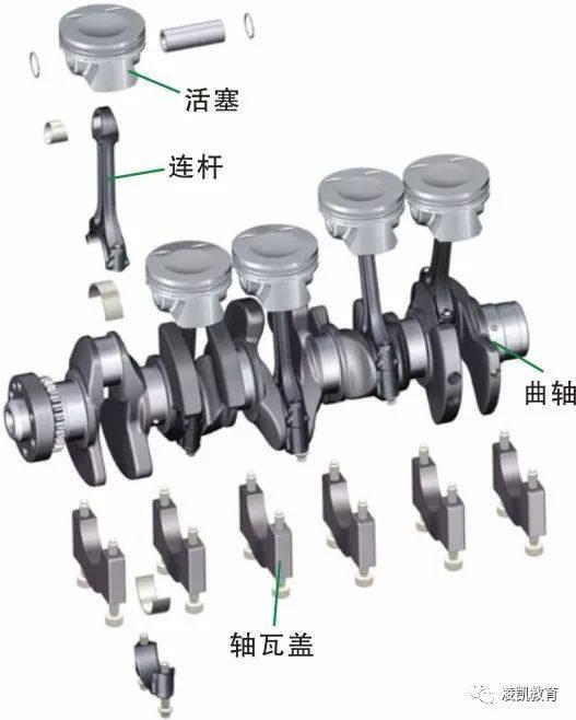 图解汽车发动机技术3-汽车发动机基本组成
